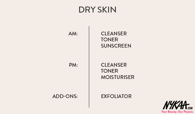 Skincare menu for all skin types| 3