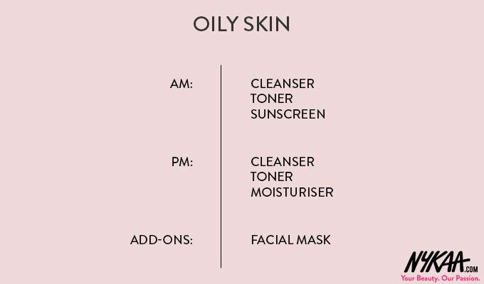 Skincare menu for all skin types| 2