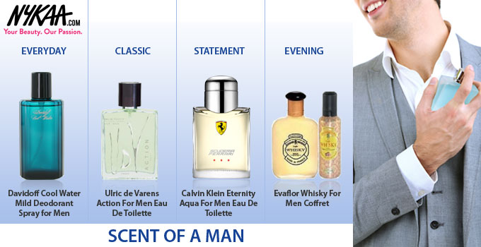 Top essentials for the Perfect Man| 2