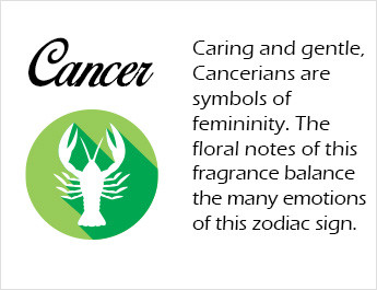 The best Enchanteur fragrance for your zodiac sign  6