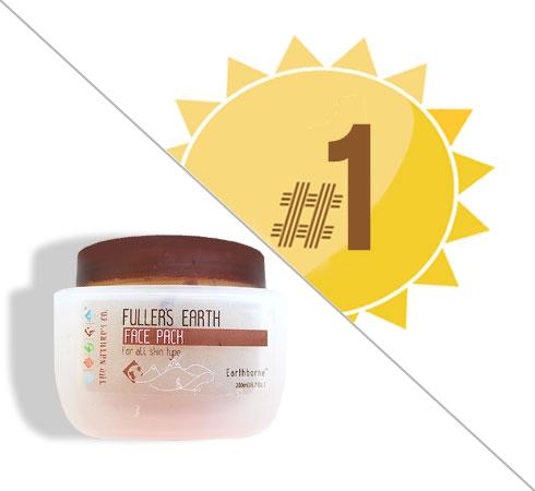 Summer Beauty Tips - 7 Summer Makeup & Skin Care Hacks | Nykaa's Beauty Book 2