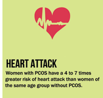 Polycystic Ovary Syndrome: Symptoms, Causes & Cure of PCOS | Nykaa's Beauty Book 7