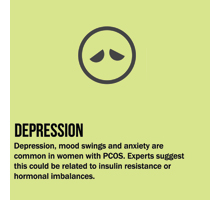 Polycystic Ovary Syndrome: Symptoms, Causes & Cure of PCOS | Nykaa's Beauty Book 8