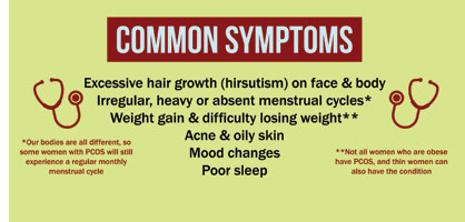 Polycystic Ovary Syndrome: Symptoms, Causes & Cure of PCOS | Nykaa's Beauty Book 4