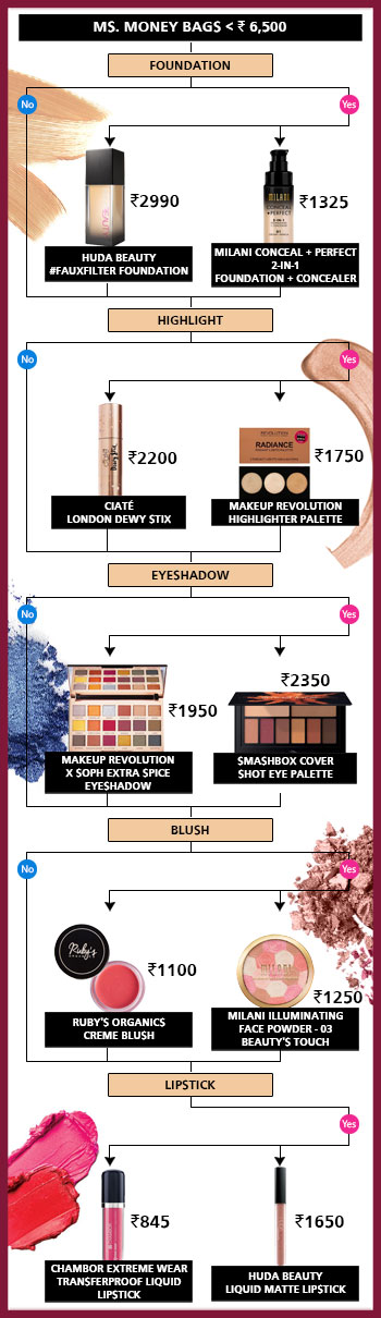 Best Affordable Makeup Products & Luxury Makeup Brands For Diwali| Nykaa's Beauty Book 4