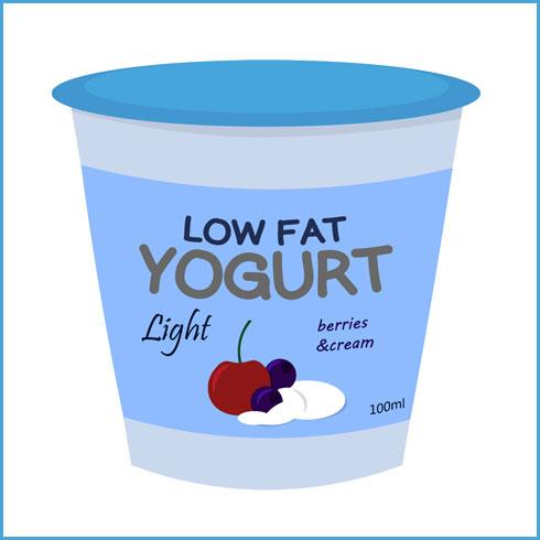 What Lies Beneath: Decoding Food Labels - 4