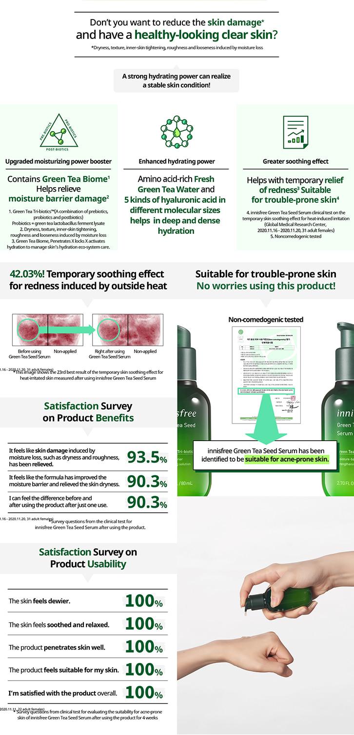 Green tea serum information.