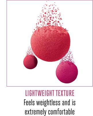 Lightweight Texture