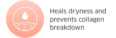 Heals dryness and prevents collagen breakdown