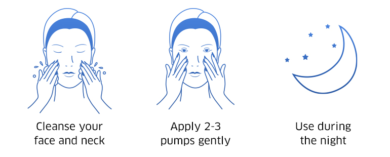Cleanse your face and neck, apply 2-3 pumps gently, use during the night