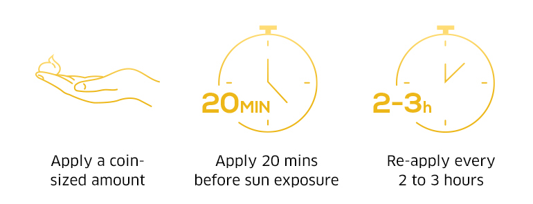 Apply a coin-sized amount, apply 20 mins before sun exposure, re-apply every 2 to3 hours