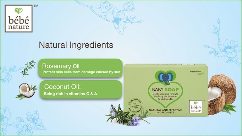Ingredients of Rosemary Soap