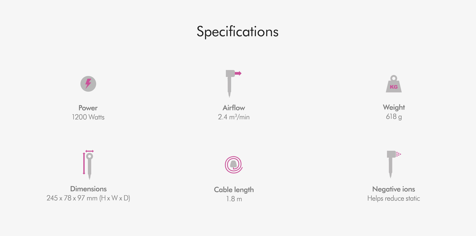 Dyson Supersonic Hair Dryer